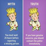 Myth and Truth