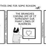 Rejected <b>Dilbert</b> comic